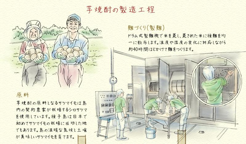 芋焼酎行程1