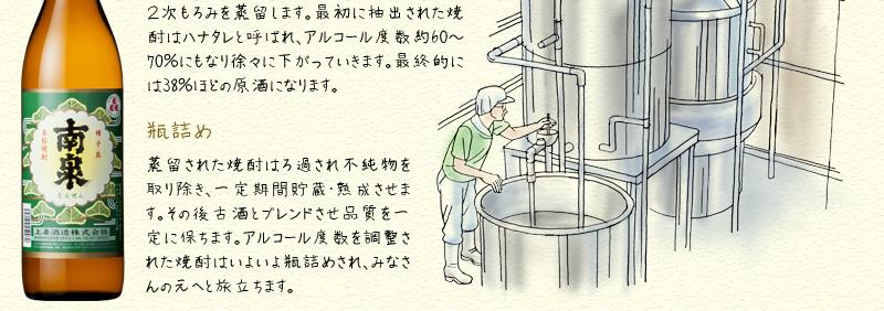 芋焼酎行程4